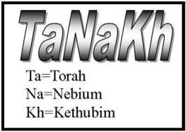 Tanakh_Meaning